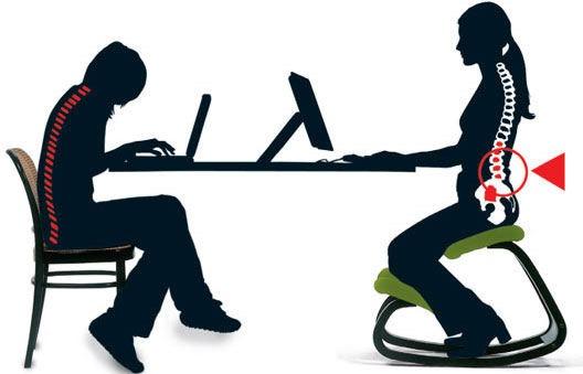 ergonomia posizione
