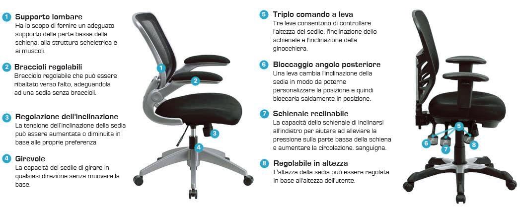 regolazioni sedia da ufficio