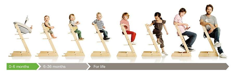 Stokke - Tripp Trapp. Seggiolone evolutivo regolabile per bambini